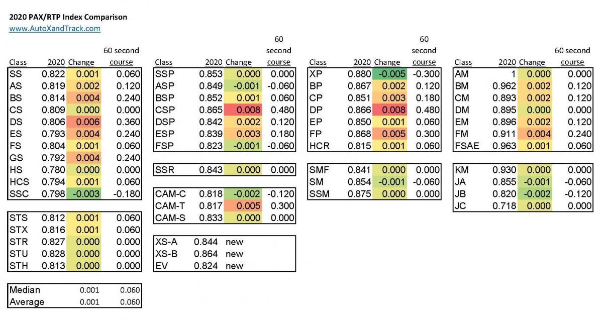 2020 SCCA PAX - updated 4-20-20 v2